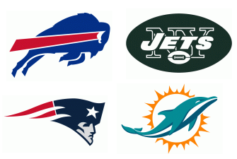 AFC East 2016 Prediction